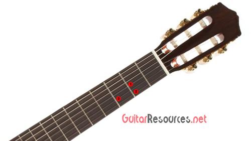D-Major-chord